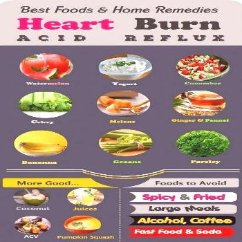 If you be affected with heartburn, you recognize the sensation well: a small hiccup, complied with